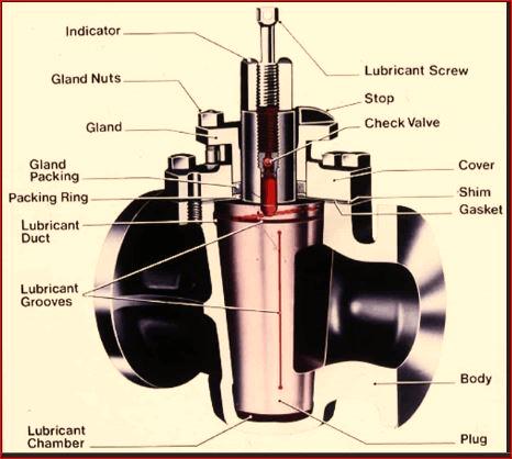 plug valve structure