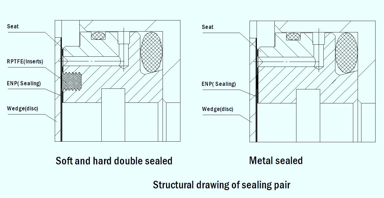 side gate valve sealing pair
